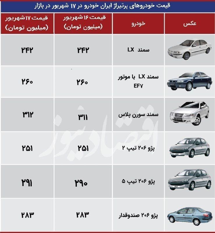 ایران17شهریور