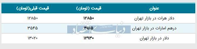 قیمت دلار در بازار امروز تهران ۱۳۹۸/۰۴/۱۱