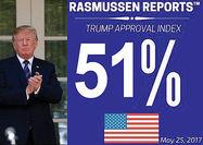 معمای محبوبیت ترامپ