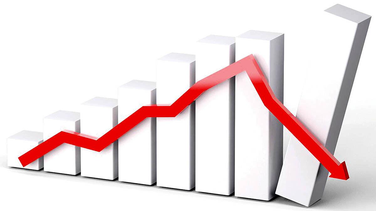 هشدار رکود در بازارهای کالایی