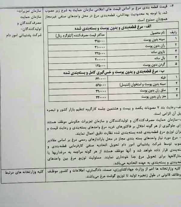 اعلام قیمت انواع مرغ قطعه بندی+سند ابلاغیه