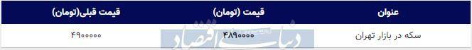 قیمت سکه در بازار امروز تهران ۱۳۹۸/۱۱/۰۱