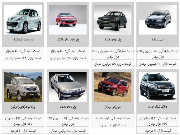 قیمت محصولات ایران خودرو در ۲۴ اسفند