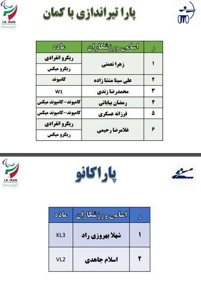 اسامی کاروان ایران در پارالمپیک توکیو منتشر شد
