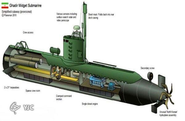 عکس|زیردریایی جدید ارتش؛ قاتل شناورهای چند میلیون دلاری در خلیج فارس