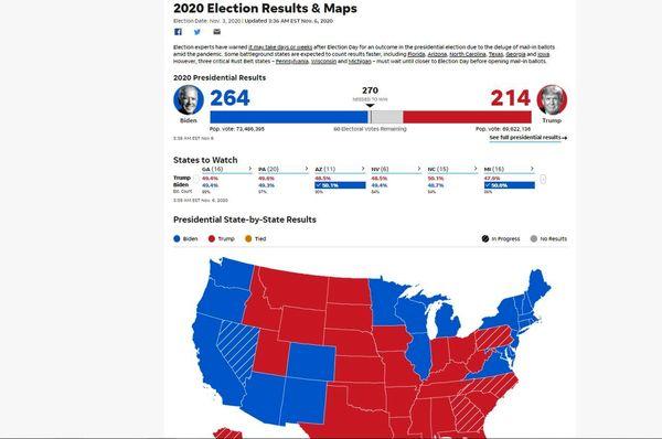 چرا در اعلام نتایج انتخابات آمریکا  تاخیر ایجاد شد؟