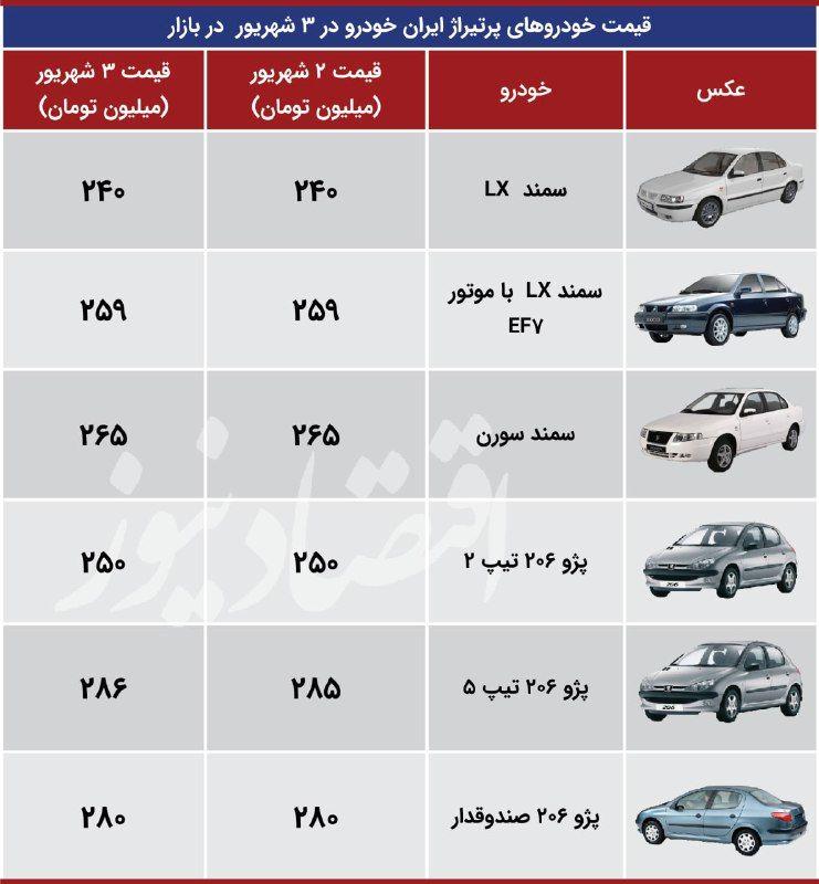ایران خودرو 3 شهریور