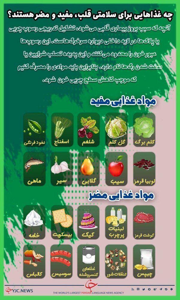 ببینید   با نخوردن این مواد غذایی از قلب خود مراقبت کنید