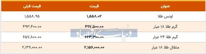 قیمت طلا امروز ۱۳۹۸/۱۱/۰۲| قیمت طلا بالا کشید