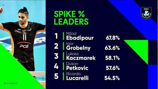 عبادیپور بهترین اسپکر لیگ قهرمانان اروپا