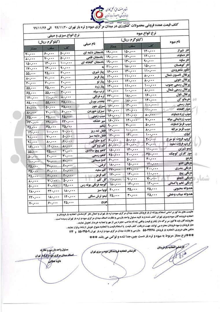 موز؛ کیلویی ۵۰ هزار تومان/ کاهش ۲ هزار تومانی قیمت خیار