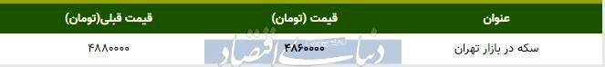 قیمت سکه در بازار امروز تهران ۱۳۹۸/۱۰/۲۸