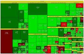 پرطرفدارترین نمادهای روز سه شنبه بازار سهام+جدول
