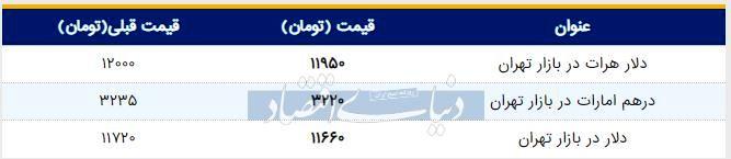 قیمت دلار در بازار امروز تهران ۱۳۹۸/۰۵/۲۳