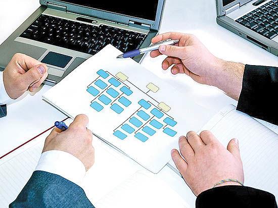 واکاوی چارچوبهای ساختار سازمانی همسو با استراتژی
