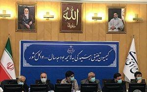 تصویب کلیات بودجه ۱۴۰۰ در جلسه کمیسیون تلفیق
