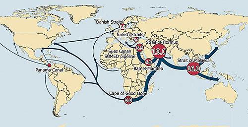 هشت گلوگاه تجارت جهانی نفت