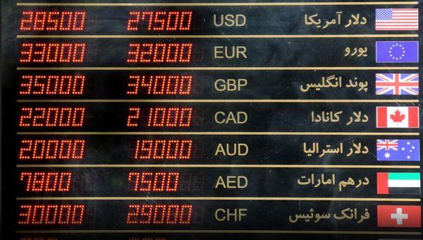 مرزهای مهم قیمتی ارز و سکه