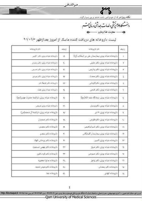 لیست داروخانههای توزیع کننده ماسک در قم اعلام شد/ توزیع از بعدازظهر امروز ۵ اسفند