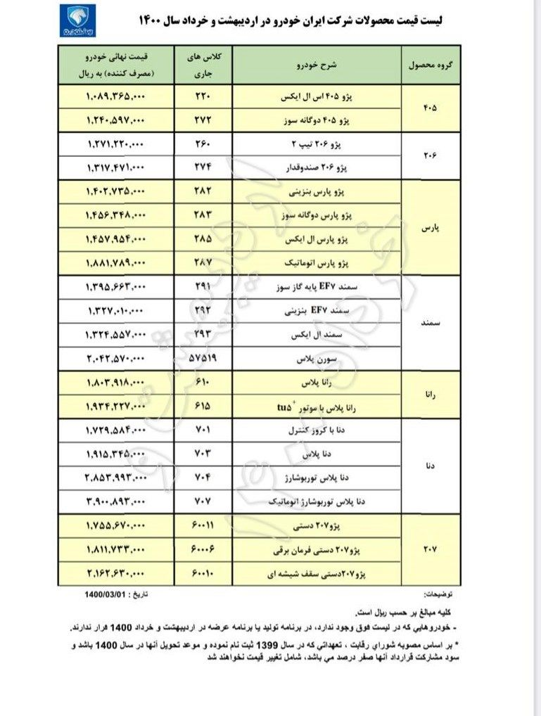 قیمت جدید ۲۱ محصول ایران خودرو + جدول