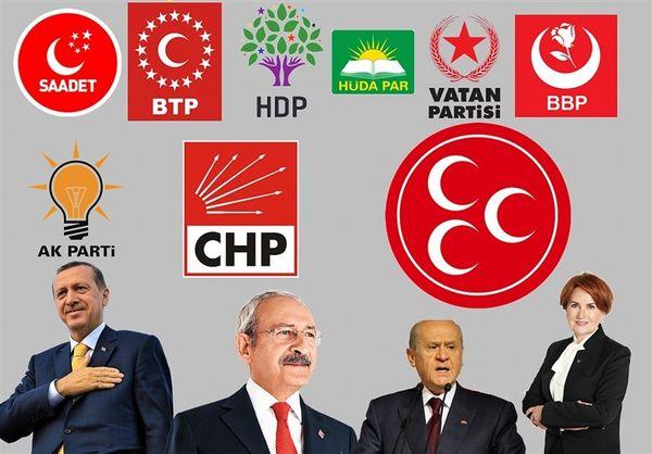 مهمترین رقیب اردوغان در انتخابات آتی ترکیه کیست؟