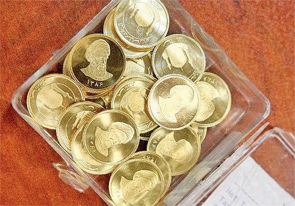 تعمیق انتظارات تورمی منفی در ابزارهای مالی-کالایی بورسکالا