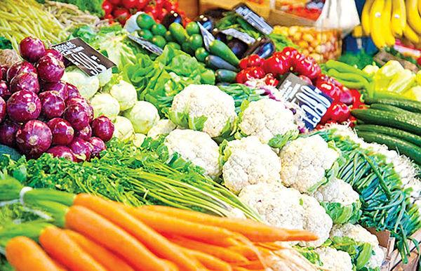 تیغ دو لبه در بازار جهانی غذا