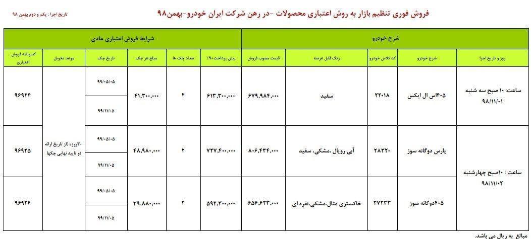 گروه صنعتی ایران خودرو , خودرو ,