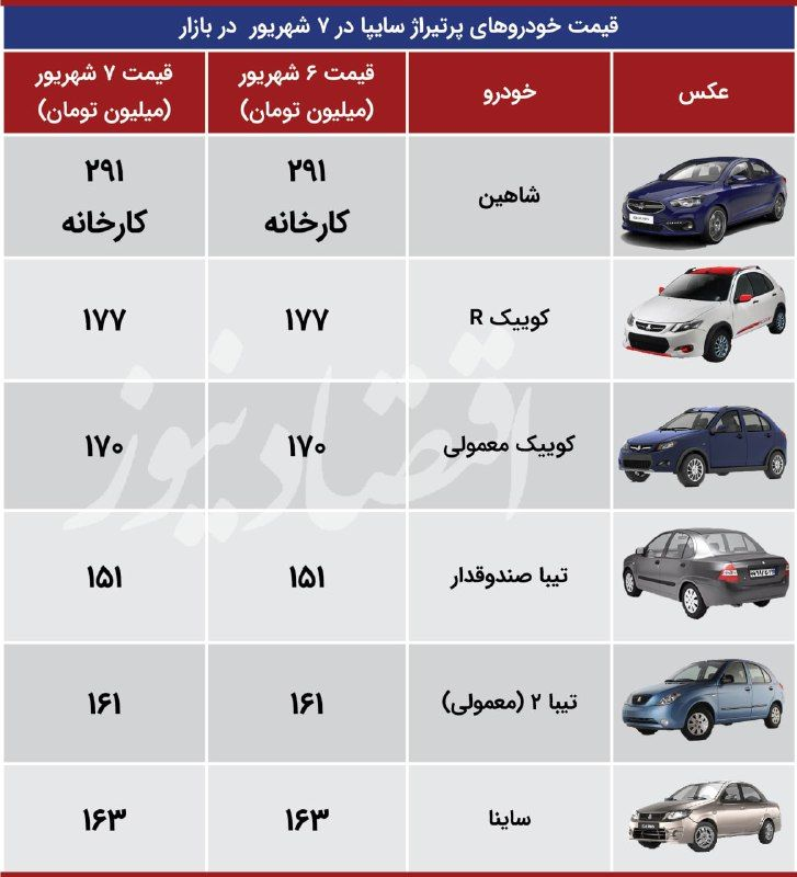 جدول 7 شهریور
