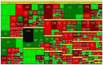 جزئیات آمار معاملات امروز بازار سهام