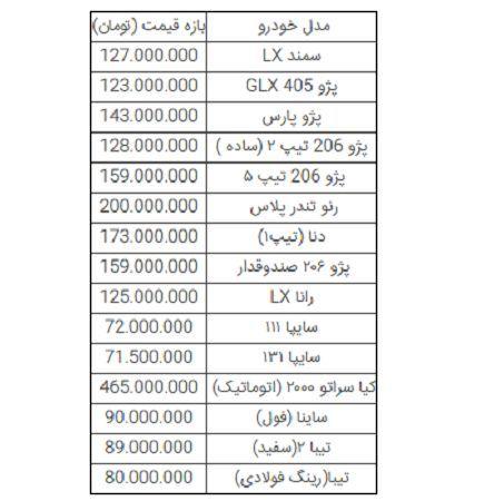 قیمت روز خودرو در ۲۵ اردیبهشت ۹۹