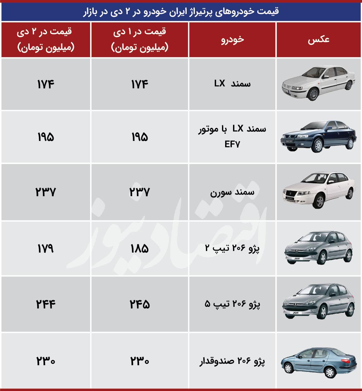 ایران خودرو 2