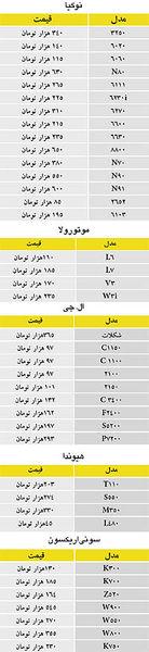 نرخ انواع گوشی تلفنهمراه، دیروز در بازار تهران، به شرح زیر بود: