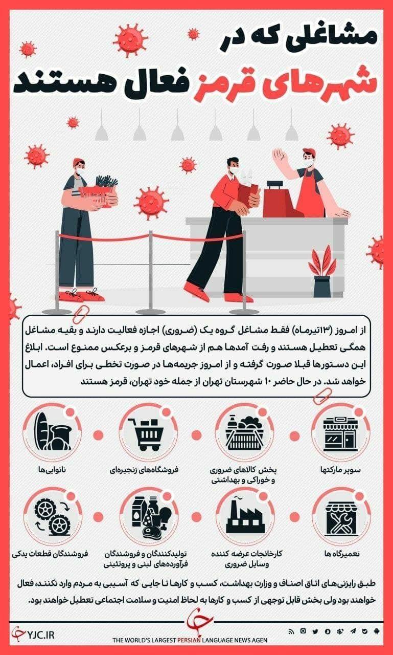 اینفوگرافیک | مشاغلی که در شهرهای قرمز فعال هستند کدامند؟