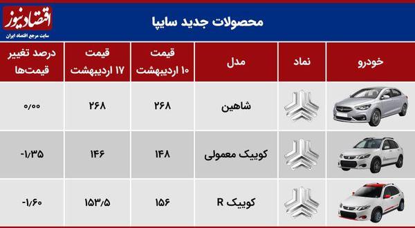 قیمت خودروهای پرطرفدار داخلی+ جدول