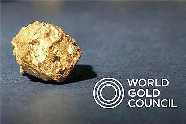 ماهیت دوگانه بازار طلا در سال 2020