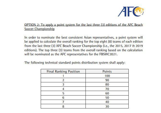 اعتراض رسمی ایران به AFC بعد از تصمیم ناجوانمردانه/عکس