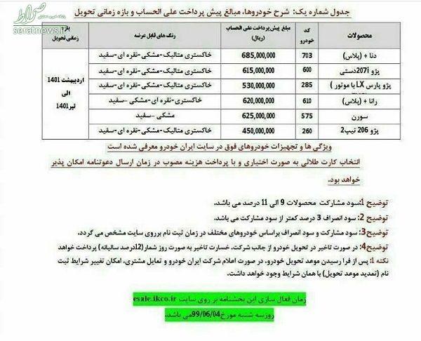 جزئیات طرح پیشفروش جدید ایرانخودرو