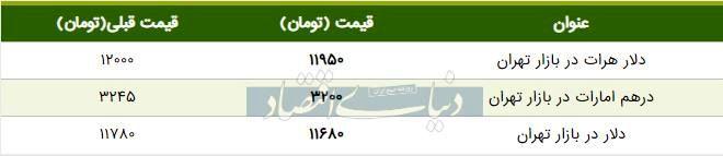 قیمت دلار در بازار امروز تهران ۱۳۹۸/۰۵/۲۰