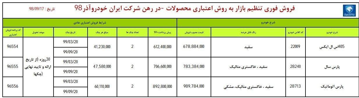 گروه صنعتی ایران خودرو , پیش فروش خودرو ,