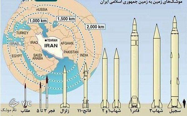 وحشت اسرائیل از این موشک بالستیک ایران /موشک عماد به سرزمین های اشغالی می رسد +تصاویر