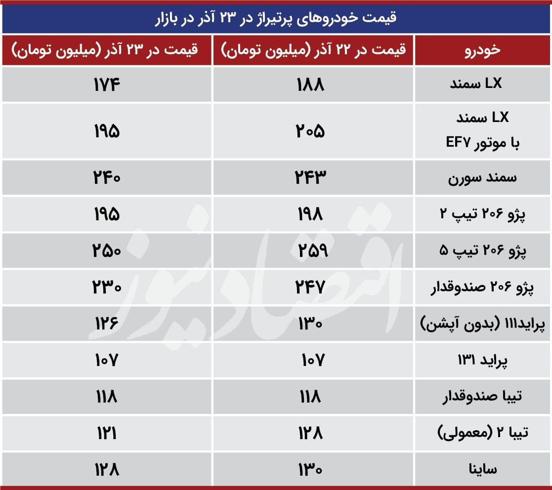 ایران و سایپا 23