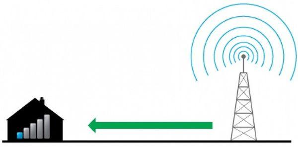 راه حل هایی برای تقویت آنتن موبایل