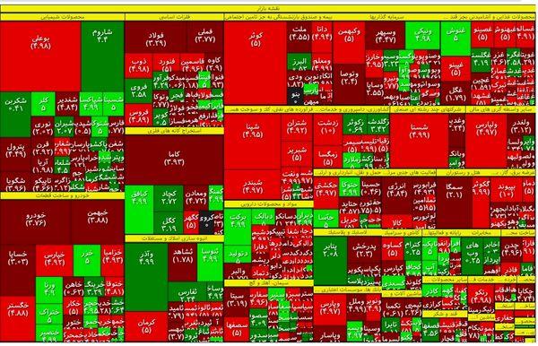 وضعیت شاخص کل بورس در معاملات روز چهارشنبه