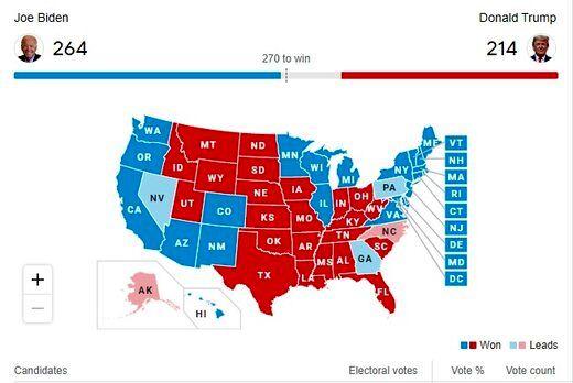 تازهترین نتایج آرای 4 ایالت کلیدی اعلام شد