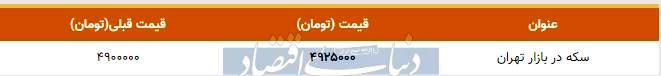 قیمت سکه در بازار امروز تهران ۱۳۹۸/۱۱/۰۵