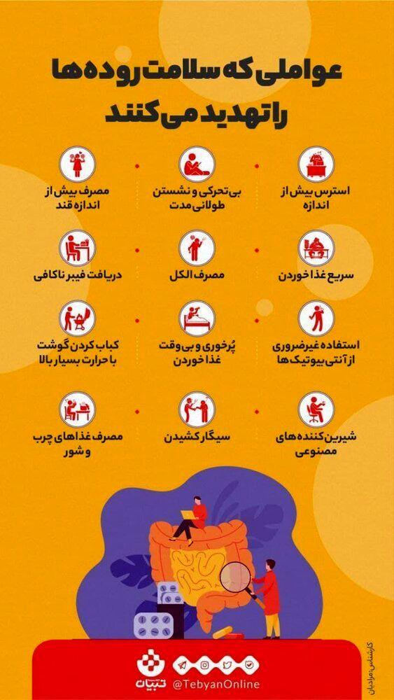 ببینید | عواملی که سلامت رودهها را تهدید میکنند