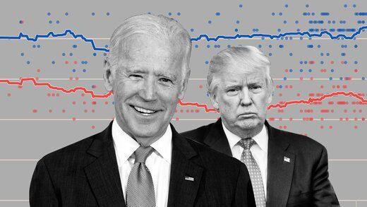 پیشتازی ترامپ در ایالت سرنوشت ساز پنسیلوانیا