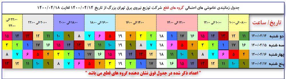 جدول خاموشیهای احتمالی تهران از ۱۴ تا ۱۷ تیر ۱۴۰۰