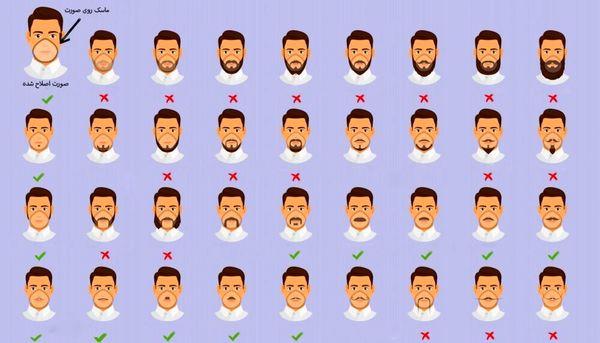 مردهایی که ریش دارند، خطر ابتلا به کرونا را جدی بگیرند/ عکس